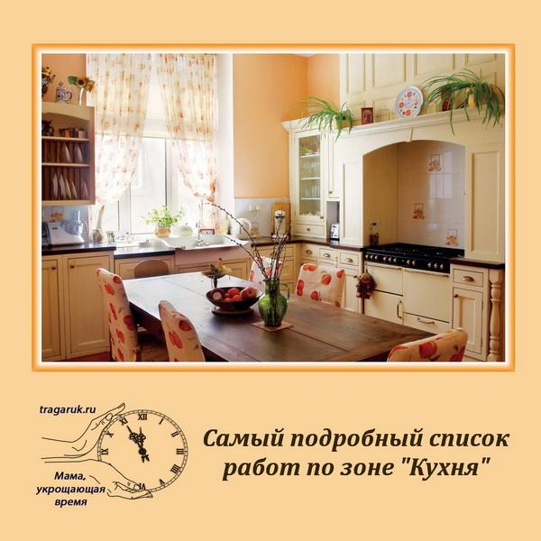 """Самый подробный список работ по зоне """"Кухня"""" согласно системе Флайледи"""